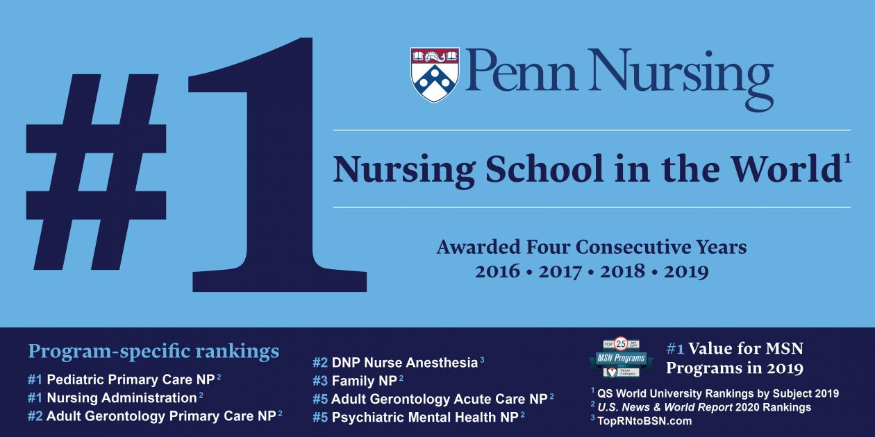 rankings and distinctions  u2022 about  u2022 penn nursing