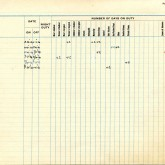 Student File, Hospital Duty Record, Lovice Jones, Class of 1920, Frederick Douglass Memorial Hospital and Training School