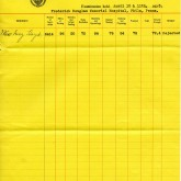 Student File, Board of Registration Results, Inez May Hoyt, Class of 1921, Frederick Douglass Memorial Hospital and Training School