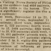 Visiting Nurse Society of Philadelphia Newspaper Scrapbook